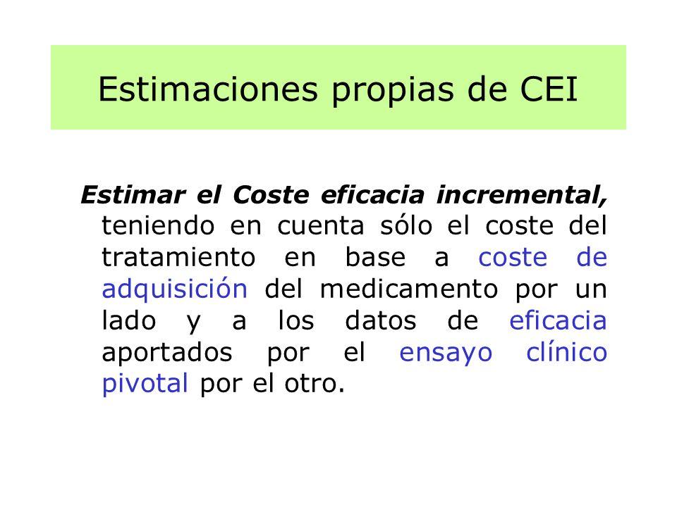Estimaciones propias de CEI