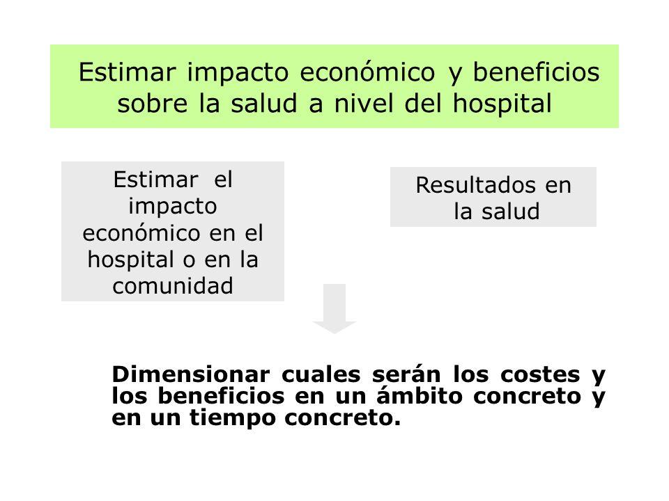 Estimar el impacto económico en el hospital o en la comunidad