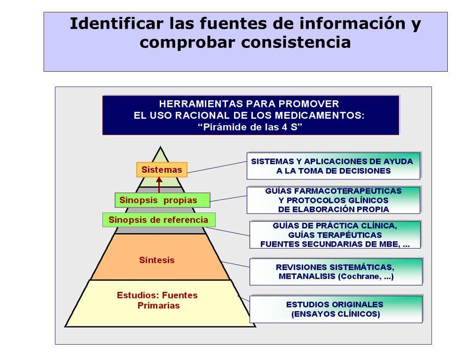 Identificar las fuentes de información y comprobar consistencia
