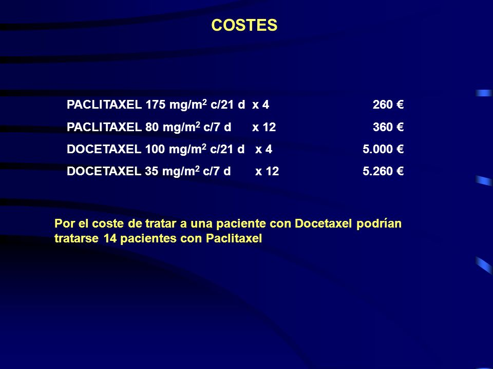 COSTES PACLITAXEL 175 mg/m2 c/21 d x 4 260 €