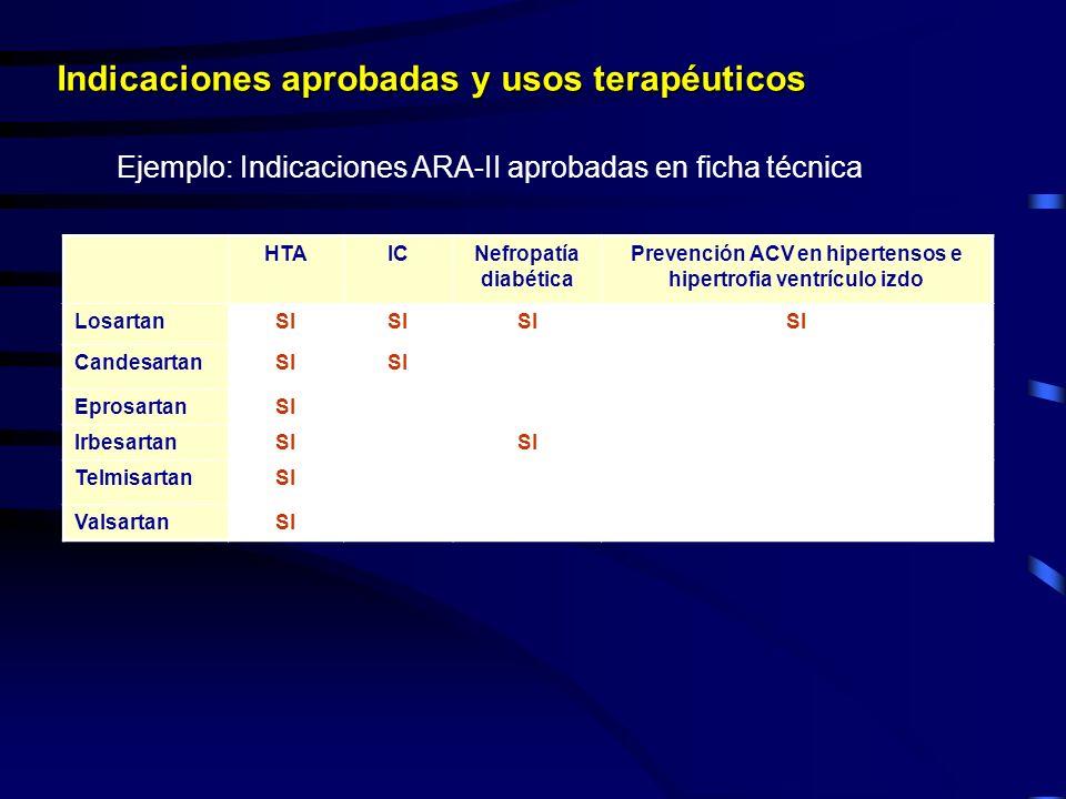 Prevención ACV en hipertensos e hipertrofia ventrículo izdo