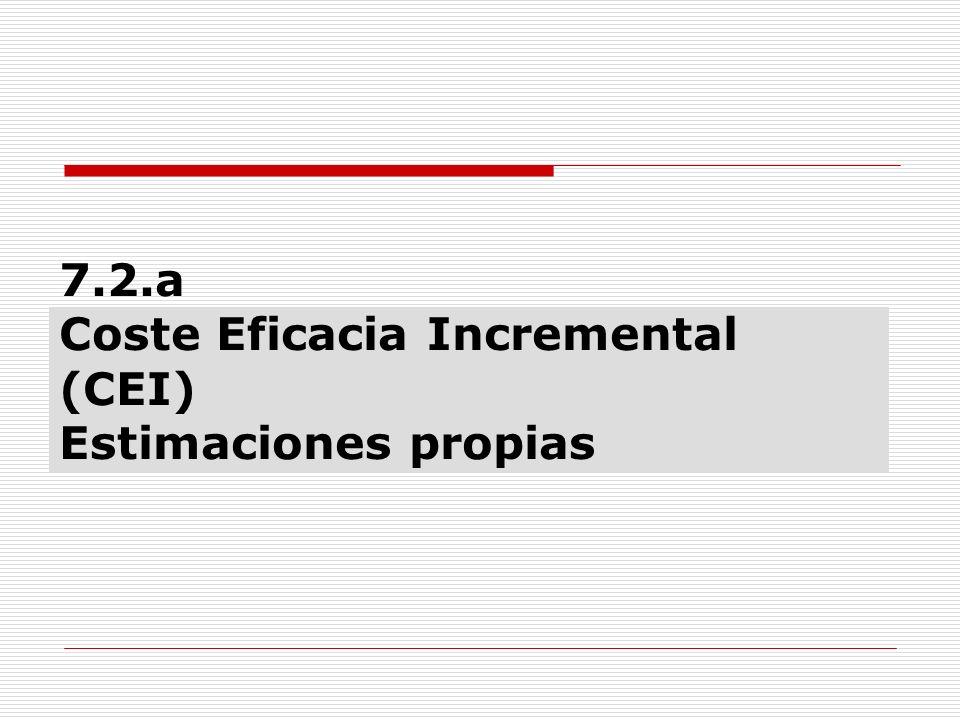 7.2.a Coste Eficacia Incremental (CEI) Estimaciones propias