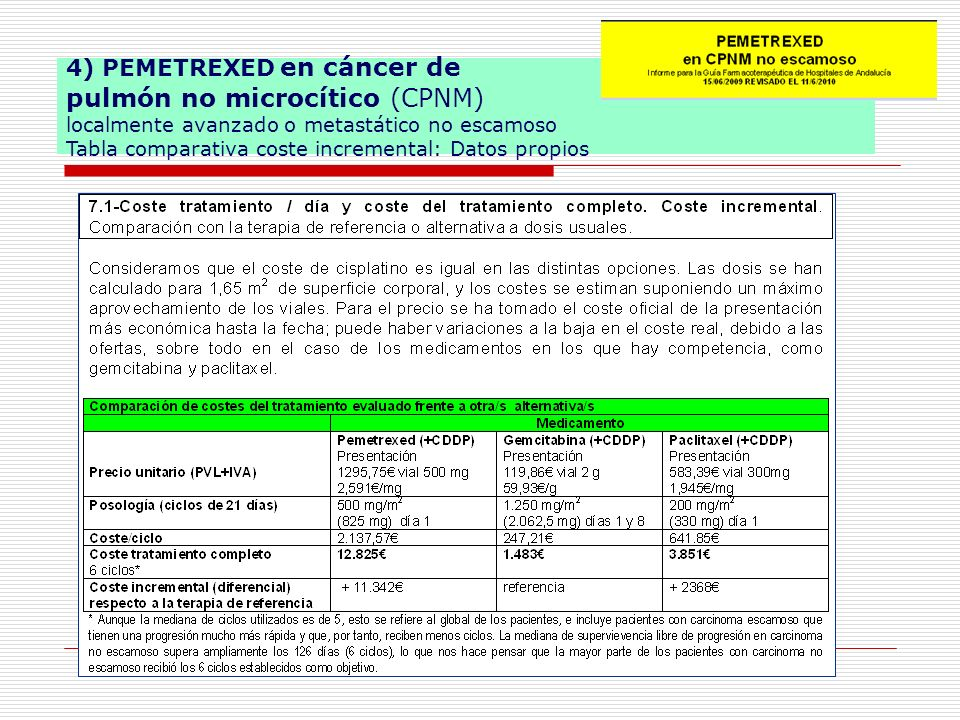 4) PEMETREXED en cáncer de pulmón no microcítico (CPNM) localmente avanzado o metastático no escamoso Tabla comparativa coste incremental: Datos propios