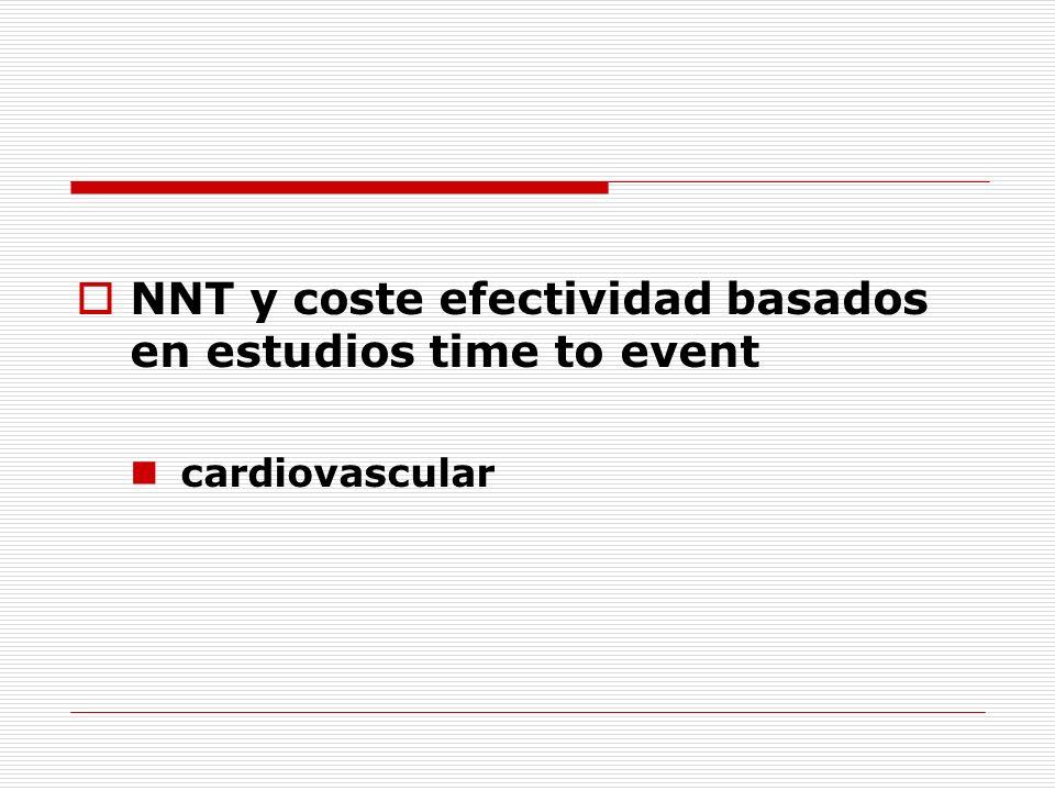 NNT y coste efectividad basados en estudios time to event