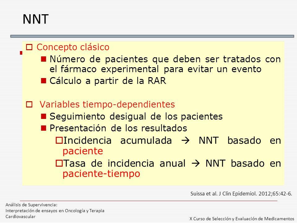 NNT Incidencia acumulada  NNT basado en paciente