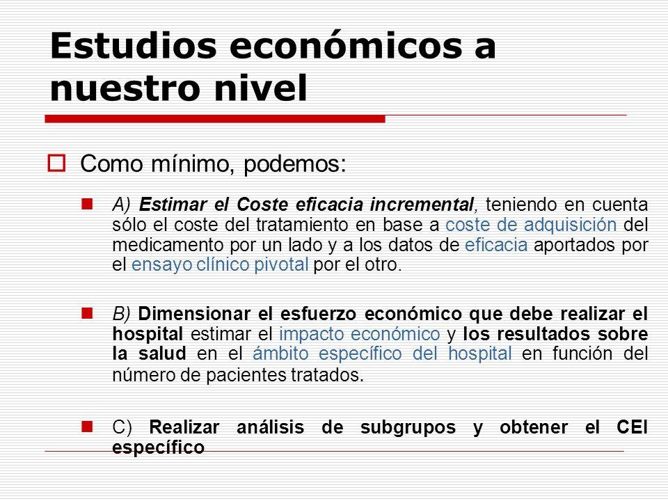 Estudios económicos a nuestro nivel