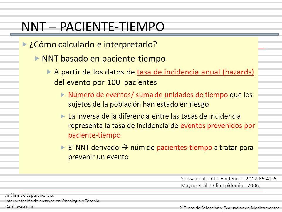 NNT – PACIENTE-TIEMPO ¿Cómo calcularlo e interpretarlo