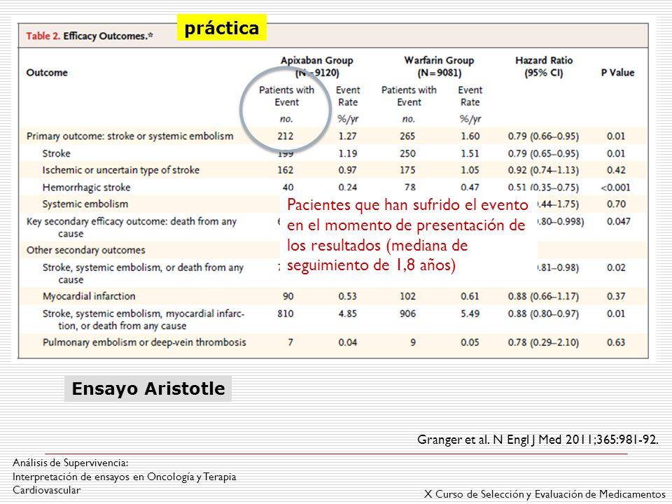 práctica Pacientes que han sufrido el evento en el momento de presentación de los resultados (mediana de seguimiento de 1,8 años)