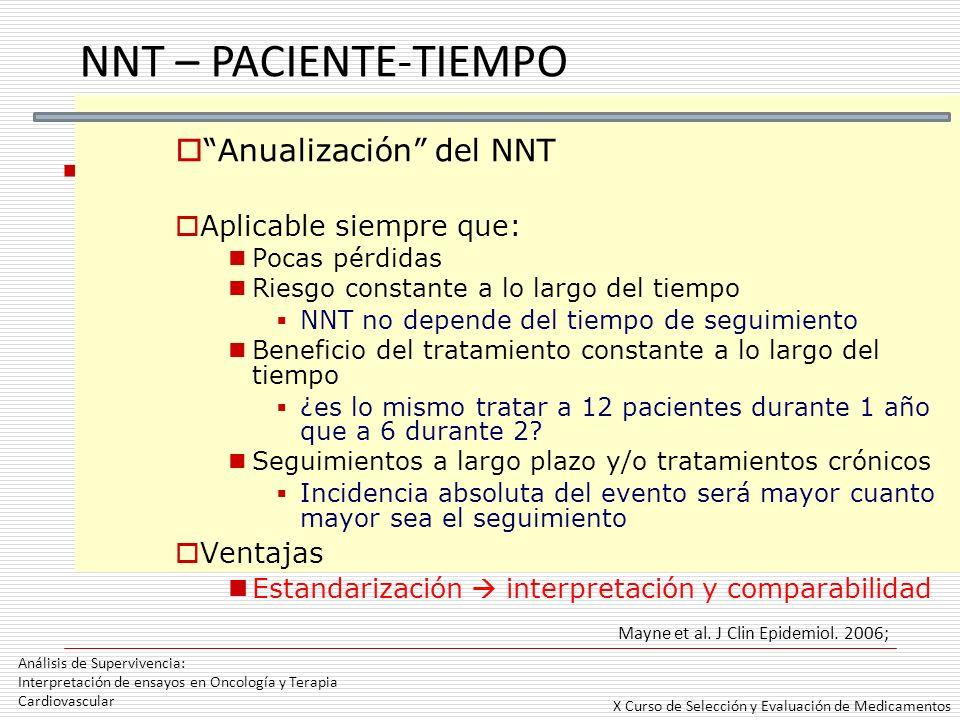 NNT – PACIENTE-TIEMPO Anualización del NNT Aplicable siempre que: