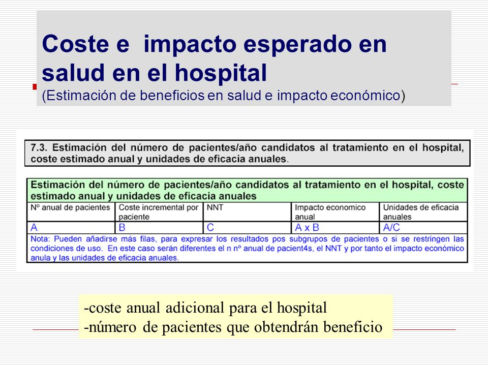 Coste e impacto esperado en salud en el hospital (Estimación de beneficios en salud e impacto económico)