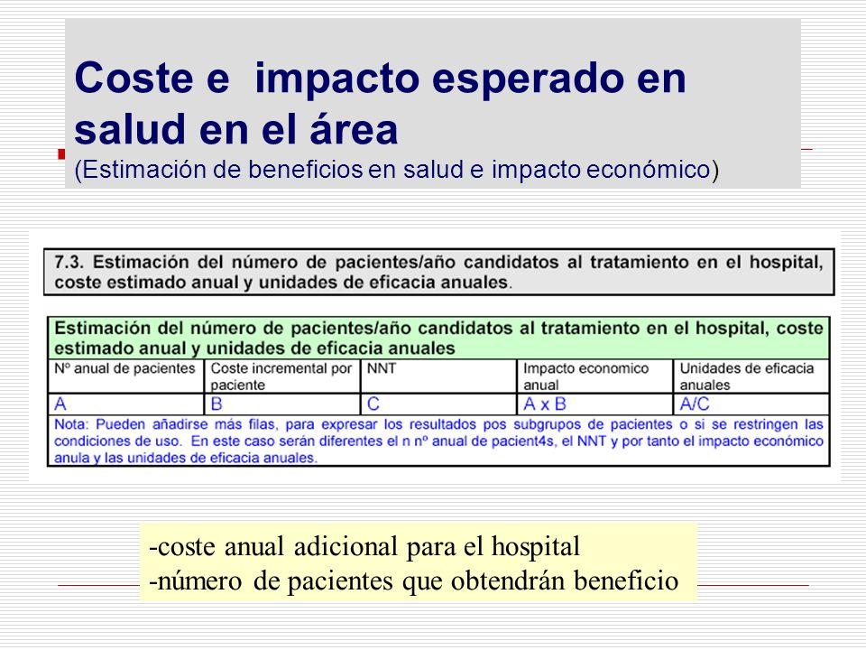Coste e impacto esperado en salud en el área (Estimación de beneficios en salud e impacto económico)