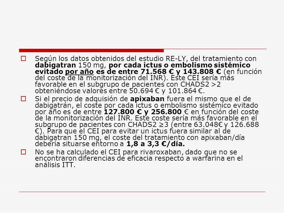 Según los datos obtenidos del estudio RE-LY, del tratamiento con dabigatran 150 mg, por cada ictus o embolismo sistémico evitado por año es de entre 71.568 € y 143.808 € (en función del coste de la monitorización del INR). Este CEI sería más favorable en el subgrupo de pacientes con CHADS2 >2 obteniéndose valores entre 50.694 € y 101.864 €.