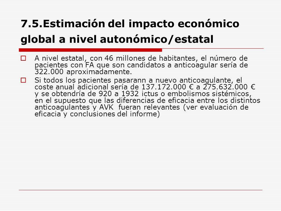 7.5.Estimación del impacto económico global a nivel autonómico/estatal