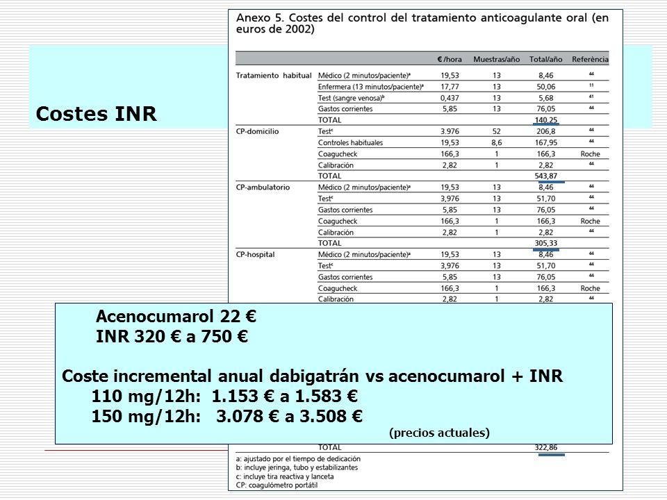 Costes INR Acenocumarol 22 € INR 320 € a 750 €