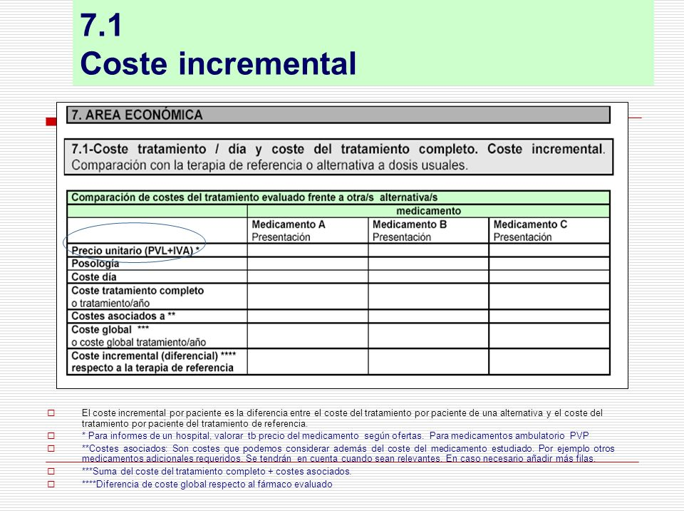 7.1 Coste incremental