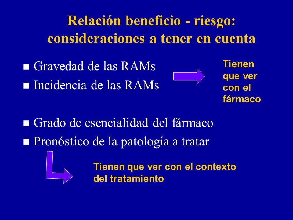 Relación beneficio - riesgo: consideraciones a tener en cuenta