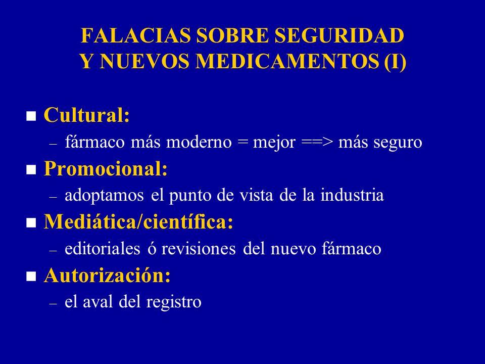 FALACIAS SOBRE SEGURIDAD Y NUEVOS MEDICAMENTOS (I)