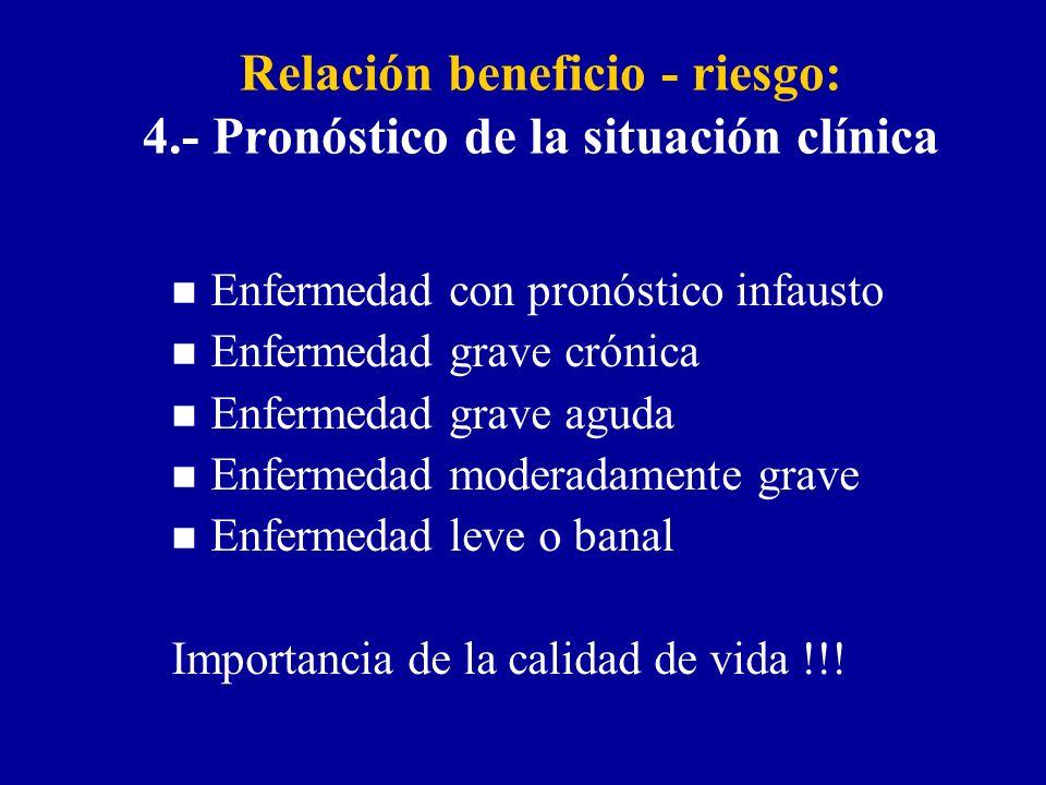 Relación beneficio - riesgo: 4.- Pronóstico de la situación clínica