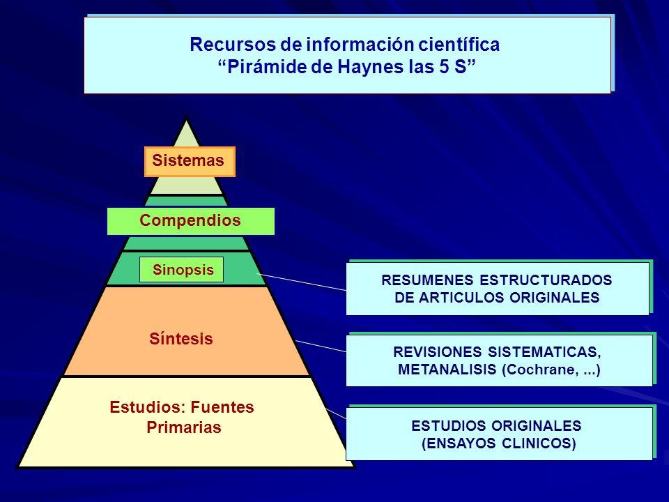 Recursos de información científica Pirámide de Haynes las 5 S