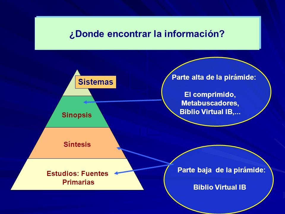 ¿Donde encontrar la información El comprimido, Metabuscadores,
