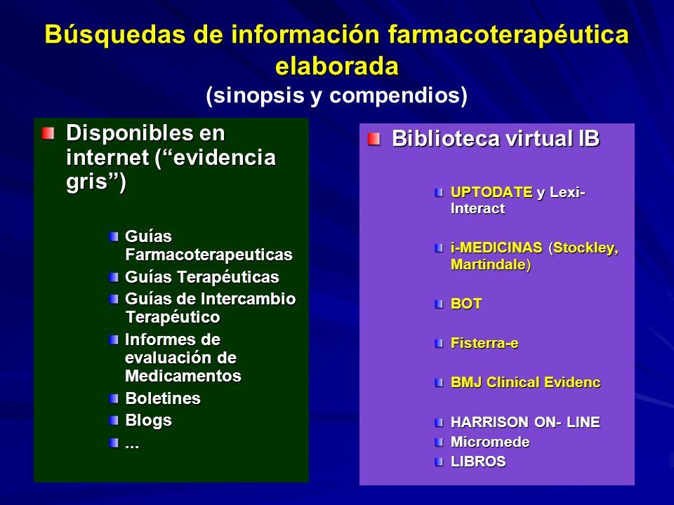 Búsquedas de información farmacoterapéutica elaborada (sinopsis y compendios)