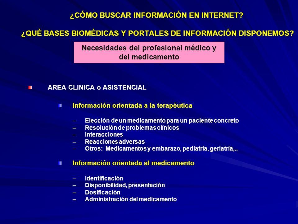 Necesidades del profesional médico y del medicamento