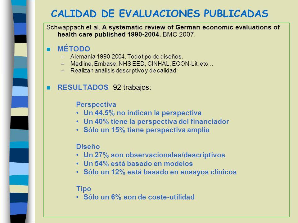 CALIDAD DE EVALUACIONES PUBLICADAS