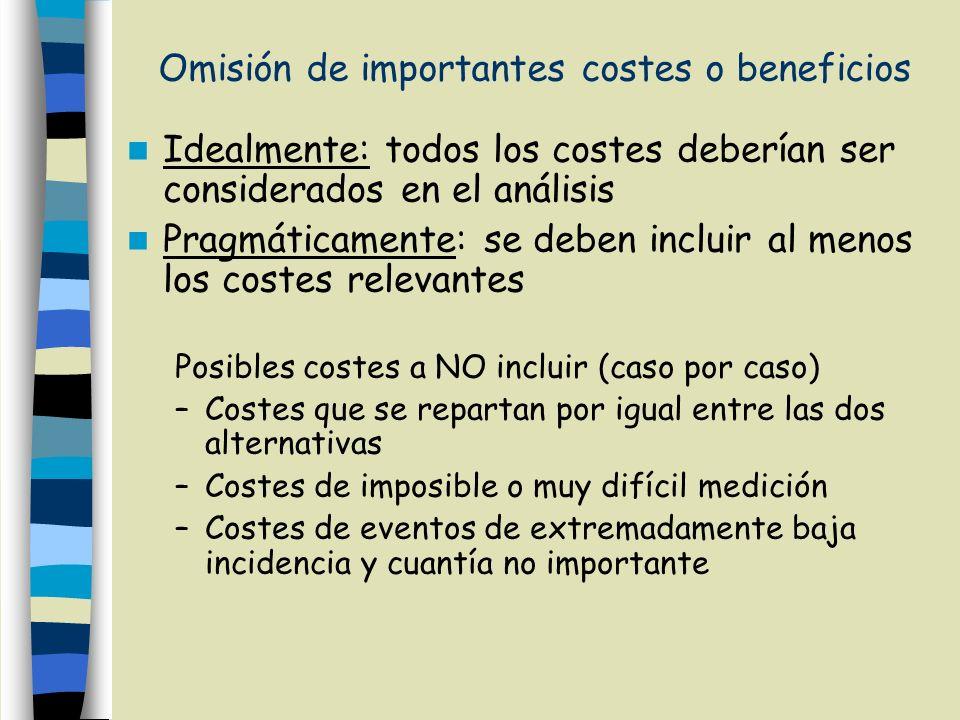 Omisión de importantes costes o beneficios
