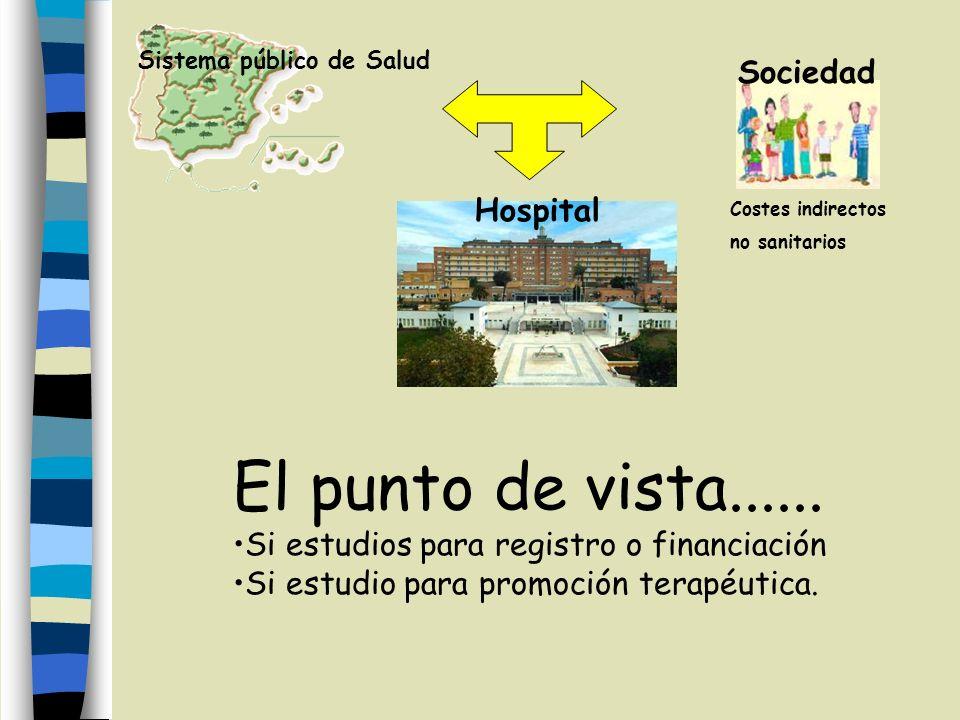 El punto de vista...... Sociedad Hospital