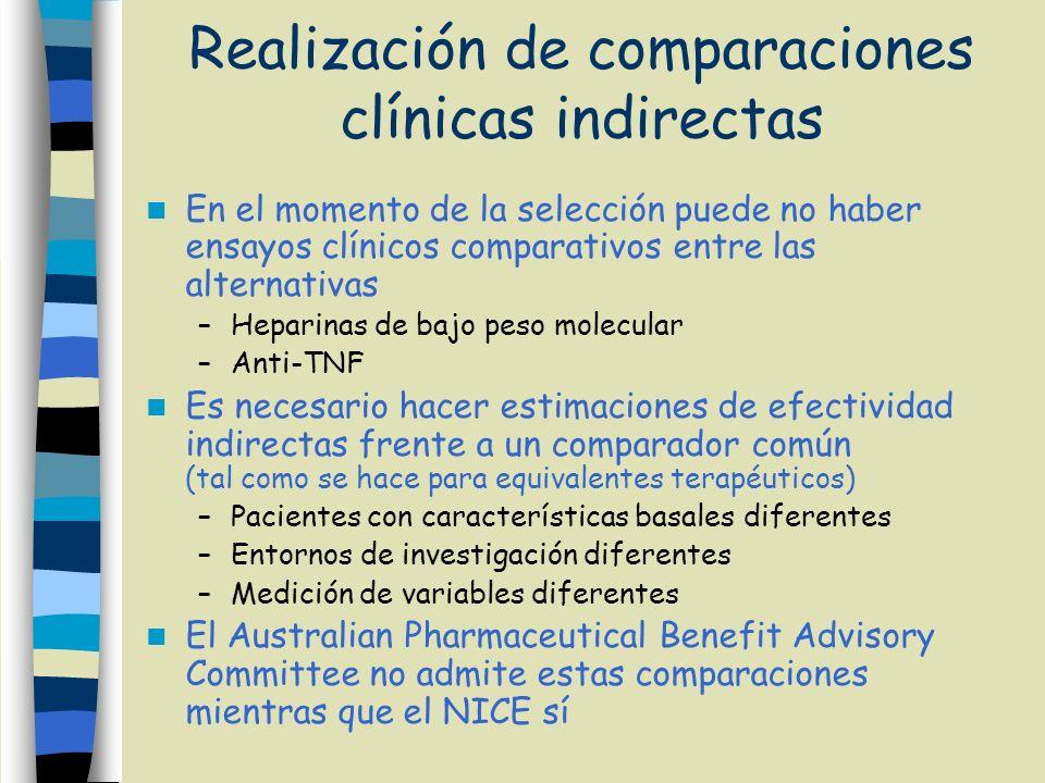 Realización de comparaciones clínicas indirectas