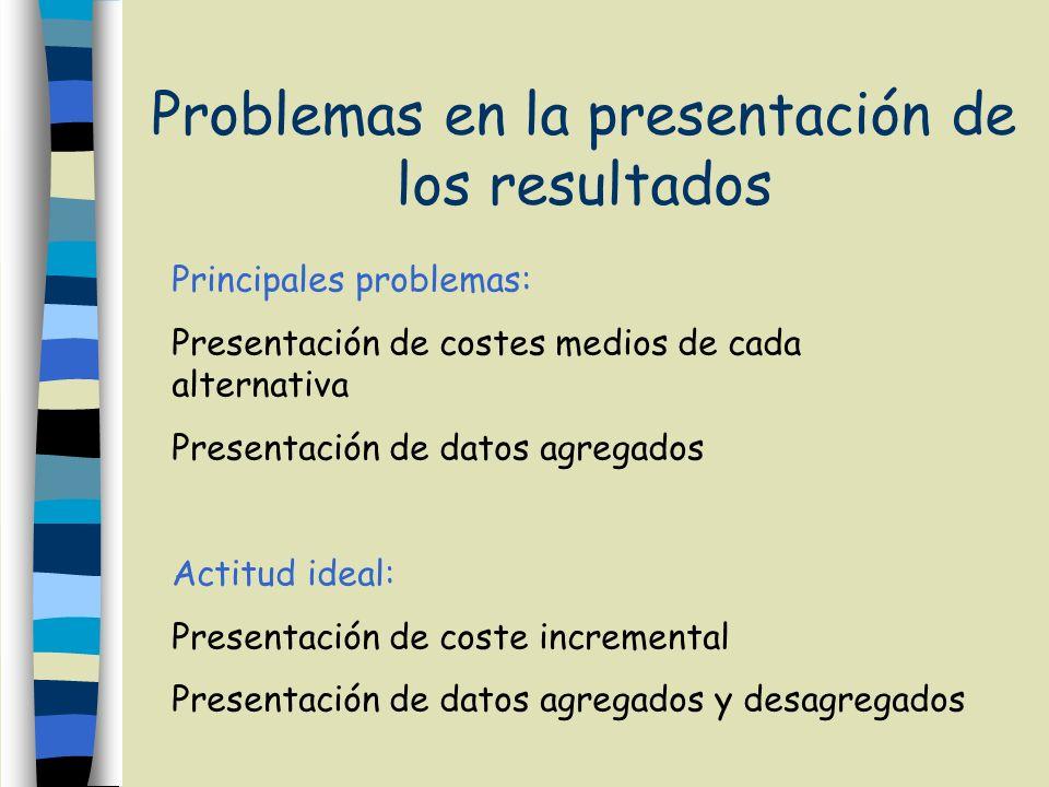 Problemas en la presentación de los resultados