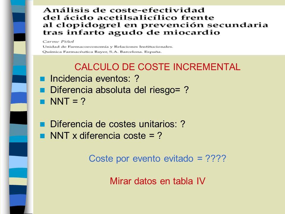 CALCULO DE COSTE INCREMENTAL Incidencia eventos: