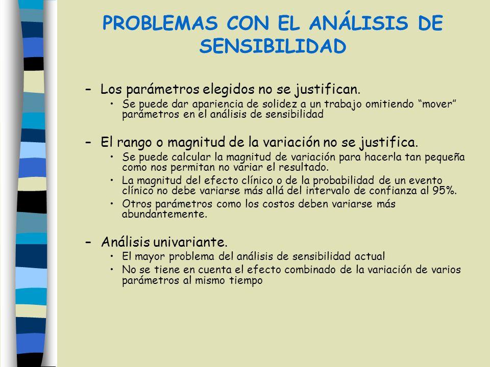 PROBLEMAS CON EL ANÁLISIS DE SENSIBILIDAD