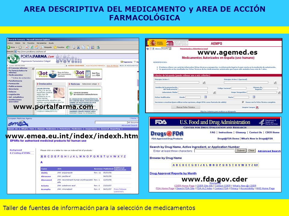 AREA DESCRIPTIVA DEL MEDICAMENTO y AREA DE ACCIÓN FARMACOLÓGICA