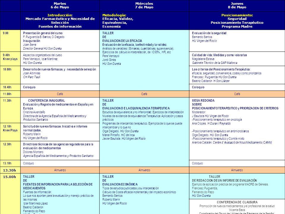 Mercado Farmacéutico y Necesidad de Selección Fuentes de información