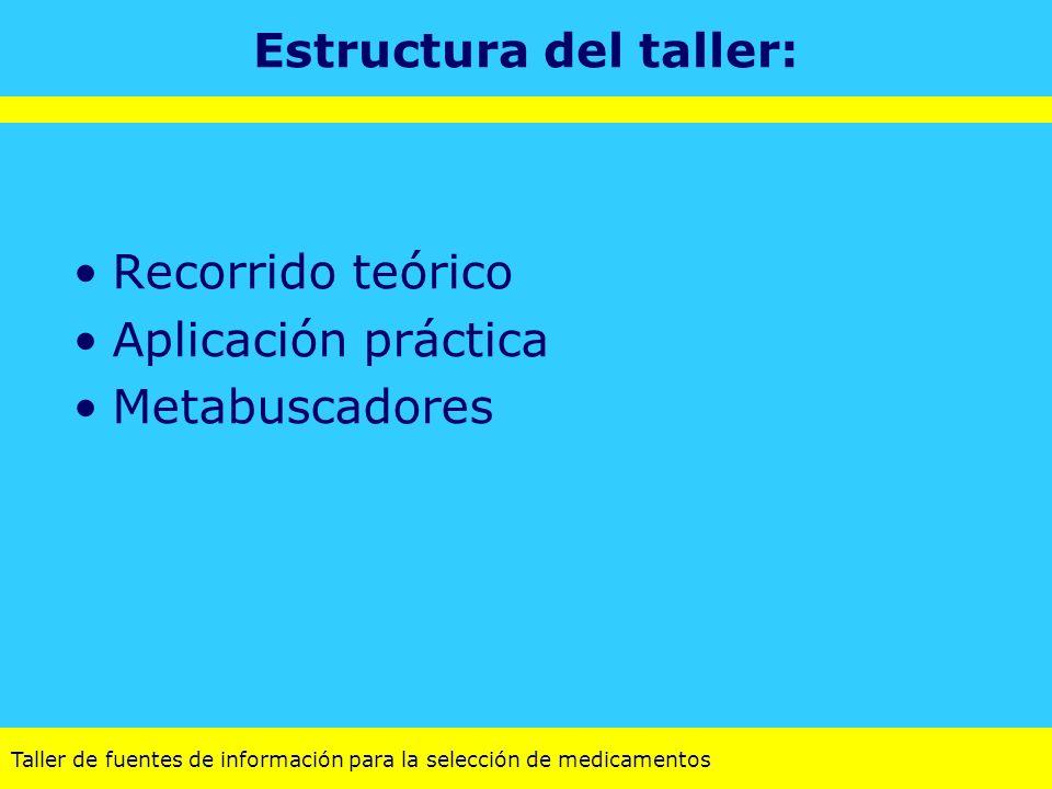Estructura del taller: