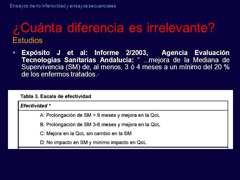 ¿Cuánta diferencia es irrelevante Estudios