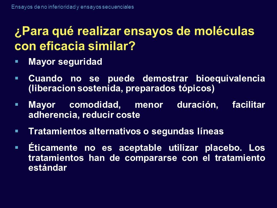 ¿Para qué realizar ensayos de moléculas con eficacia similar