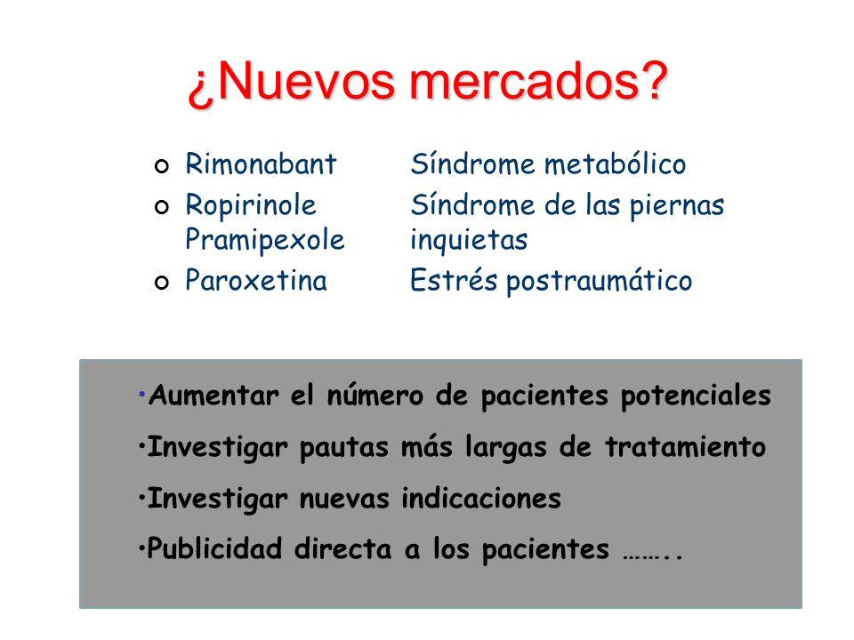 ¿Nuevos mercados Rimonabant Síndrome metabólico