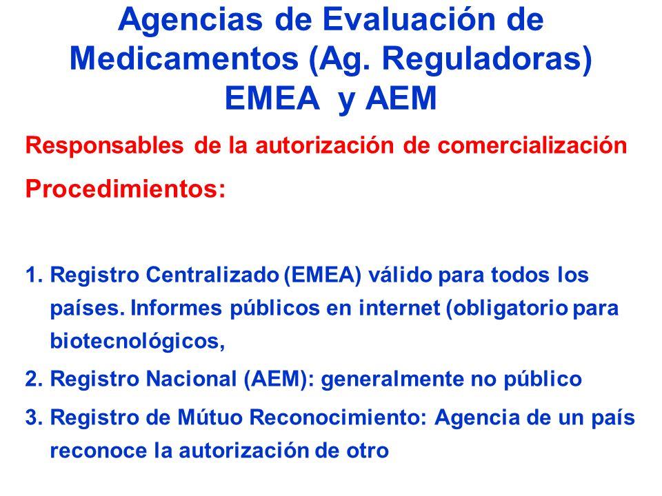 Agencias de Evaluación de Medicamentos (Ag. Reguladoras) EMEA y AEM