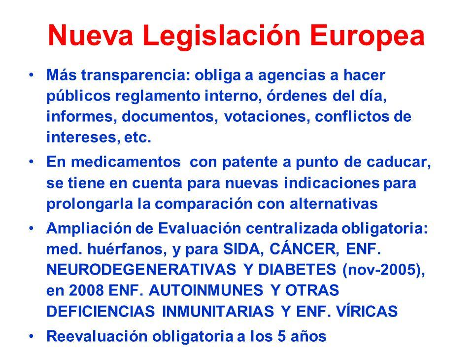 Nueva Legislación Europea