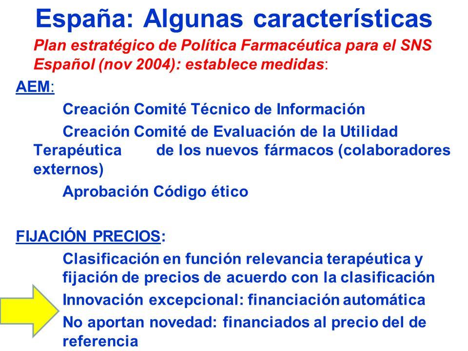 España: Algunas características
