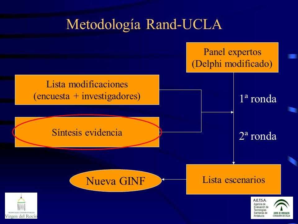 Metodología Rand-UCLA
