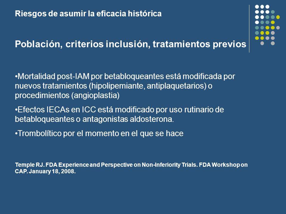 Población, criterios inclusión, tratamientos previos