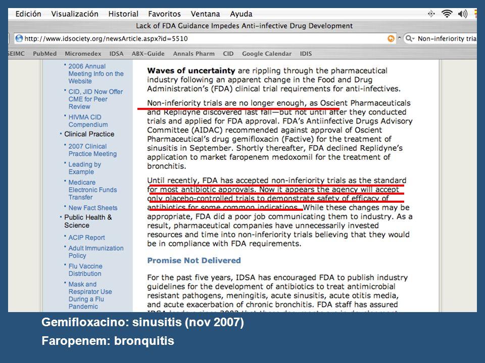 Gemifloxacino: sinusitis (nov 2007)