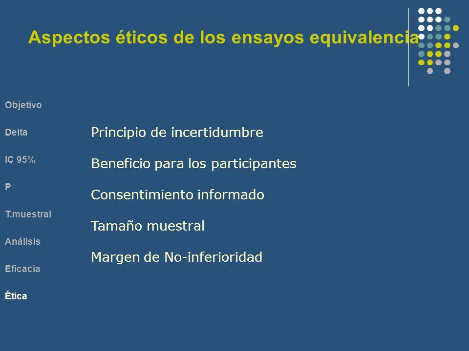 Aspectos éticos de los ensayos equivalencia