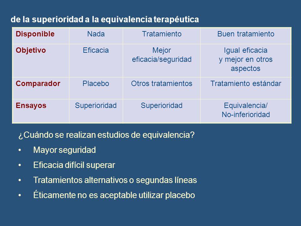 de la superioridad a la equivalencia terapéutica