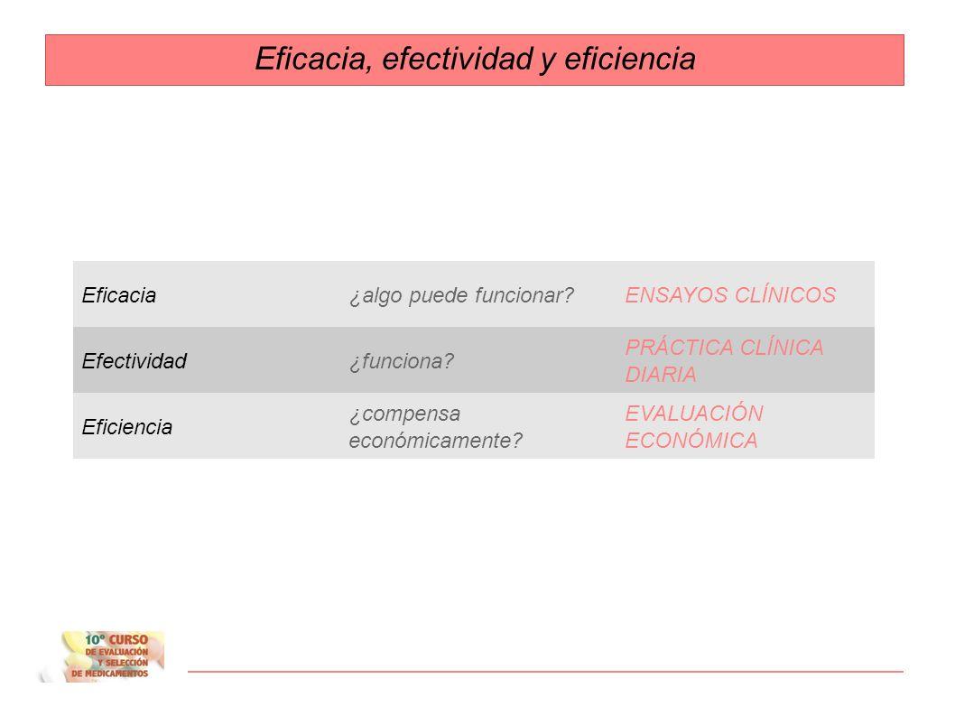 Eficacia, efectividad y eficiencia