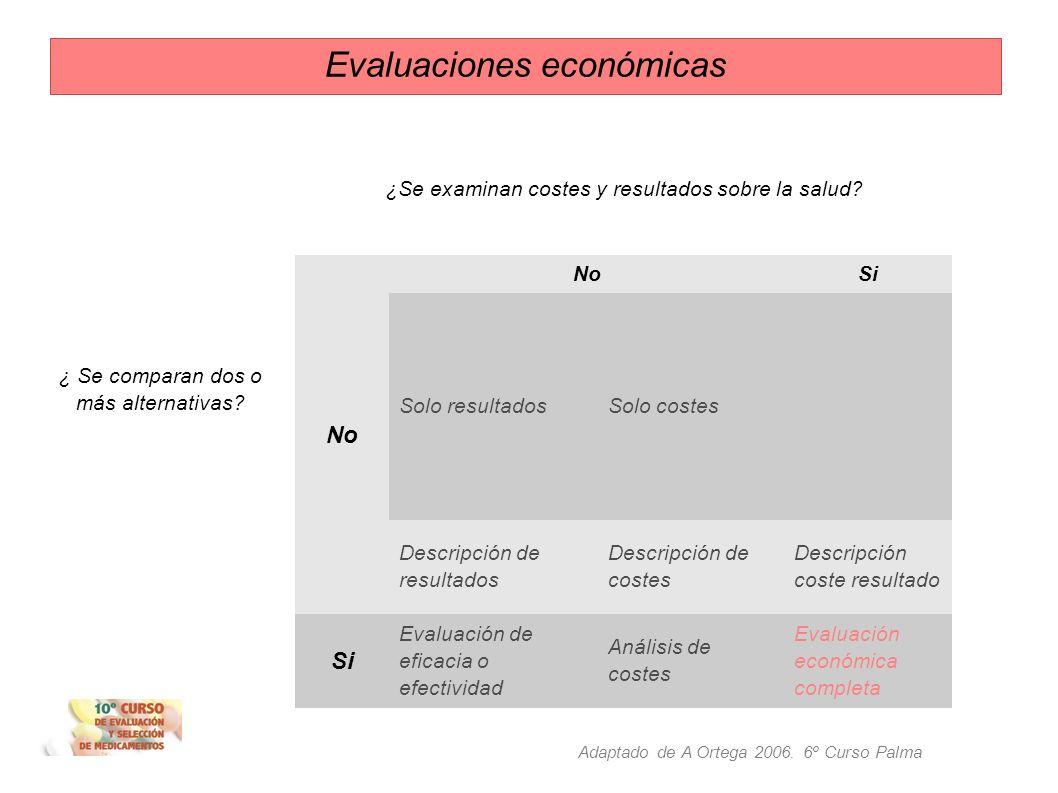 Evaluaciones económicas