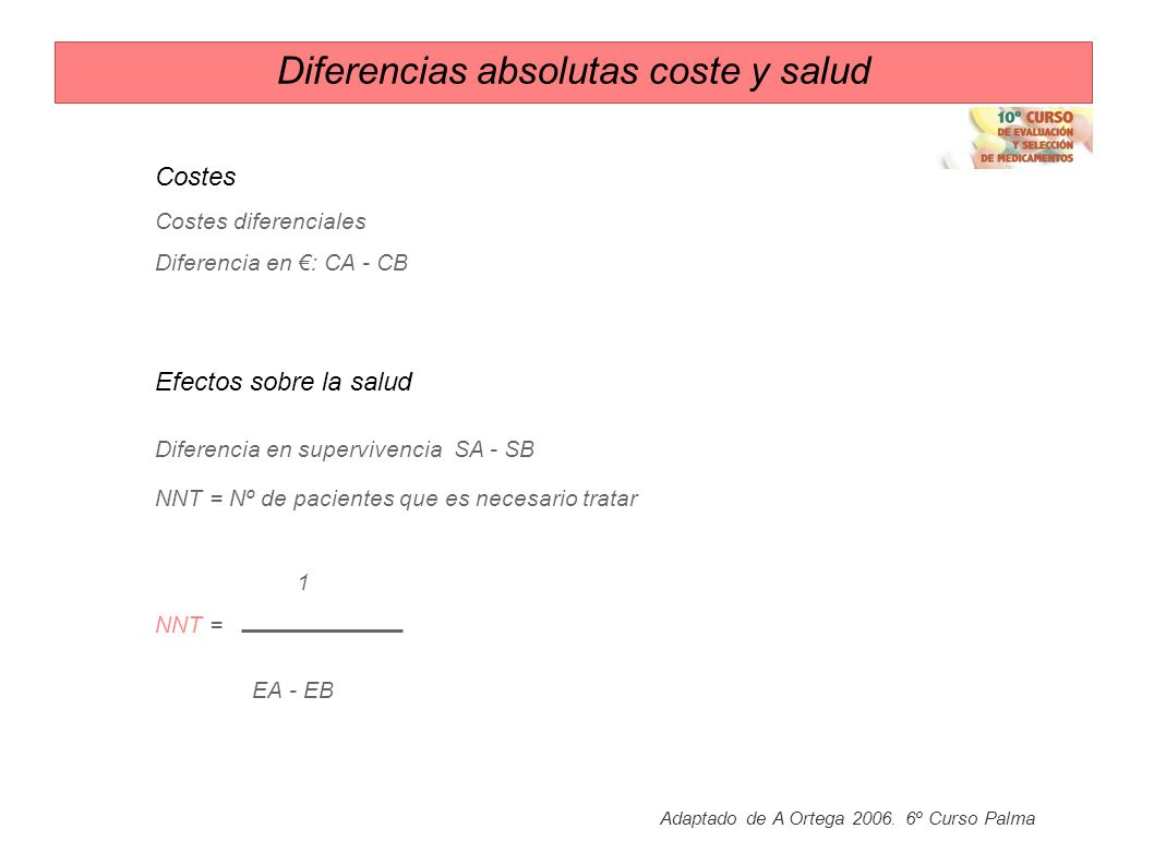 Diferencias absolutas coste y salud